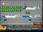 台湾民调:过半民众认为蔡英文两岸政策不利经济发展