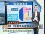 民调:过半台湾民众不满意蔡英文执政